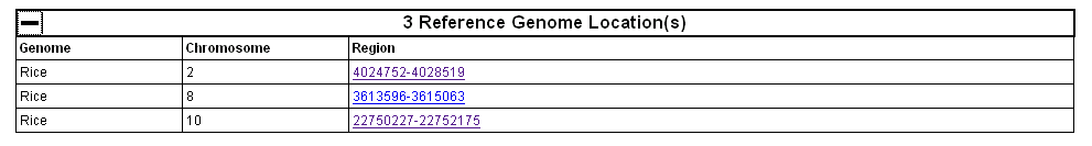 <-Reference Genome Annotation->